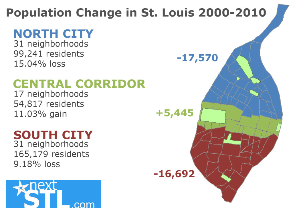 City of St. Louis Population Change by Neighborhood 2000-2010