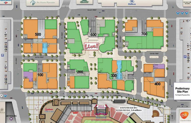 The Devolution of Ballpark Village and the Proposed Street Grid