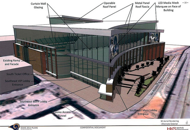 Arbitration Panel Rules in Favor of Ram's $700M Stadium Proposal, Retractable Roof and More