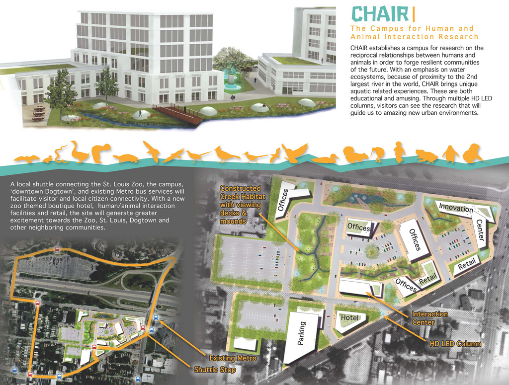 What Should Be: Public Visioning of the St. Louis Zoo's Forest Park Hospital Site #2