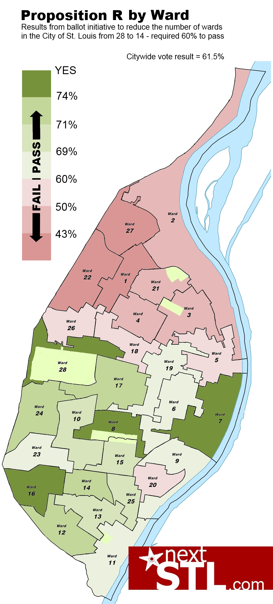 Understanding St. Louis: Proposition R by Ward