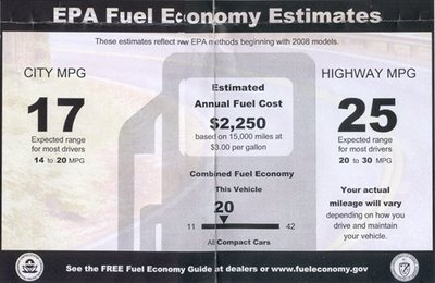 Want to decrease fuel consumption? MPG is only a small, slow, incremental start