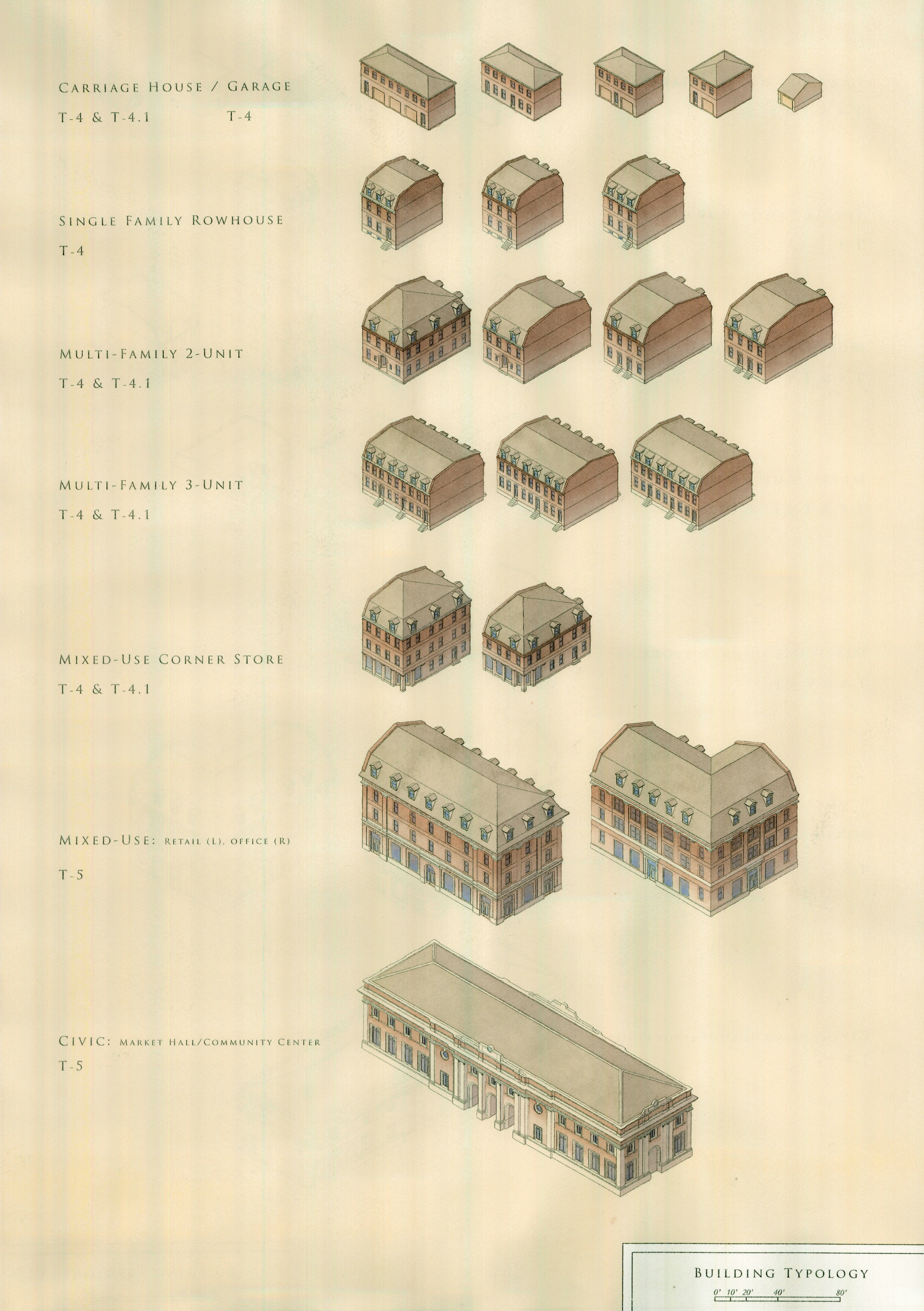 Small Building Types