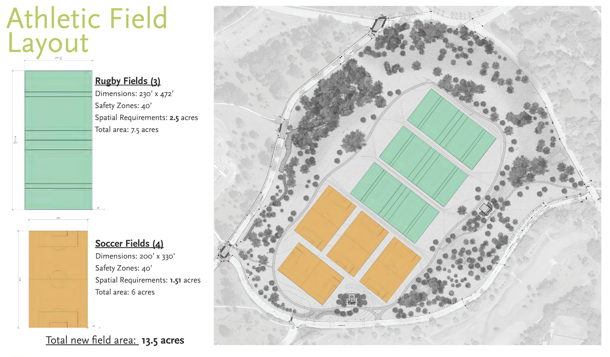 Central Fields_athletic field layout