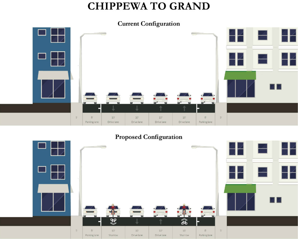 Chippewa to Grand