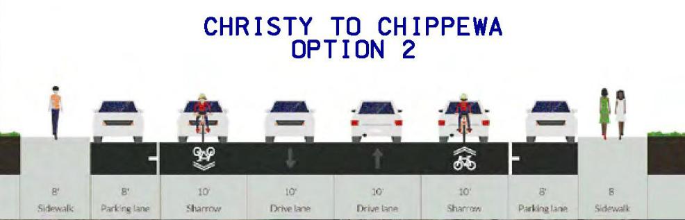 Christy option 2