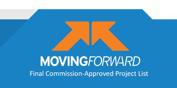 Final MoDOT Amendment 7 Sales Tax Project List