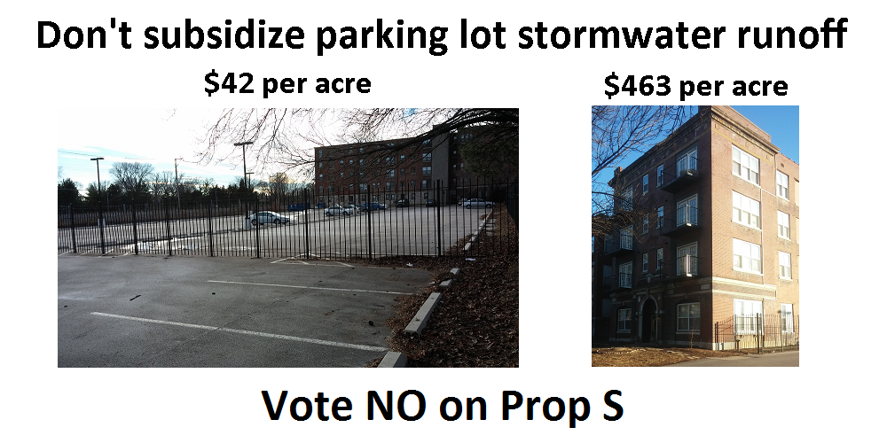 Prop S Parking Subsidy