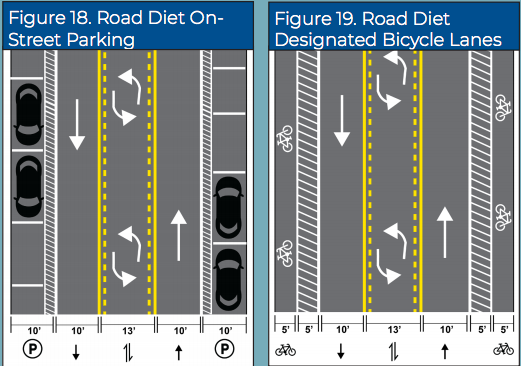 Hampton Avenue Traffic Study – Is A Road Diet On the Menu?
