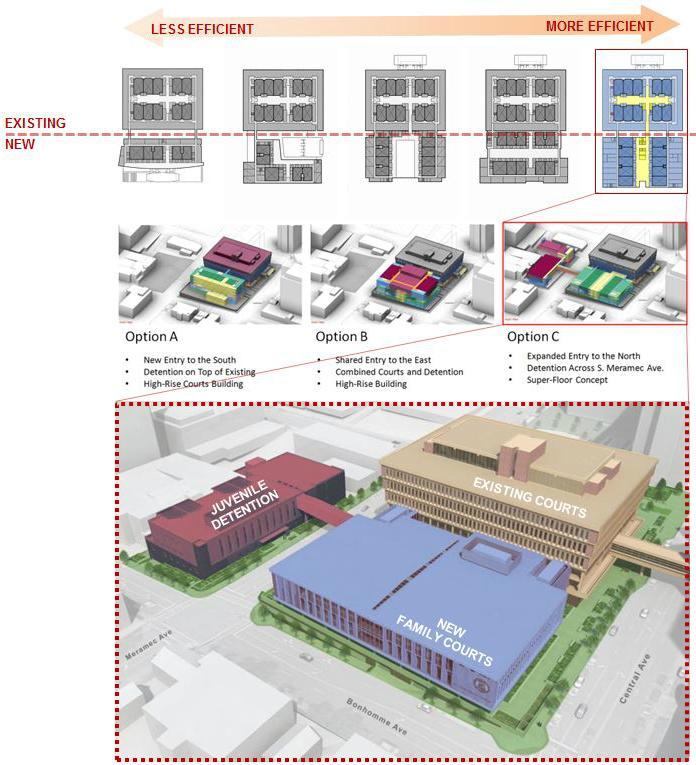 STL Courts unbuilt 2
